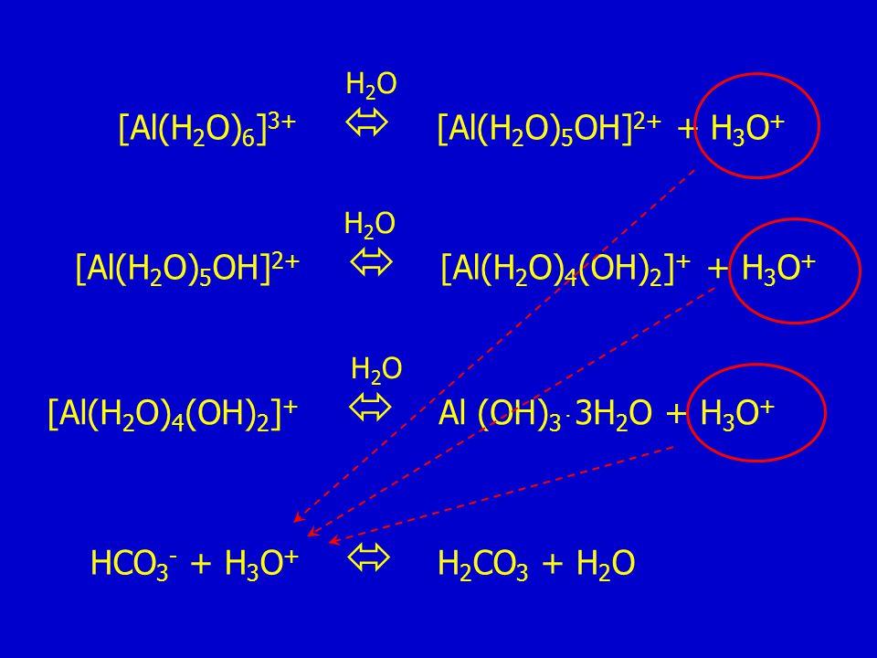 [Al(H2O)6]3+  [Al(H2O)5OH]2+ + H3O+